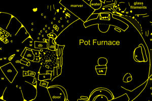 Plans and Drawings for 2005 and 2006 Roman Furnace Projects